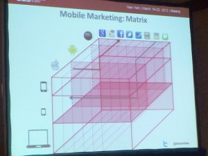 Mobile Marketing Matrix