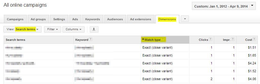 google-close-variant-keywords
