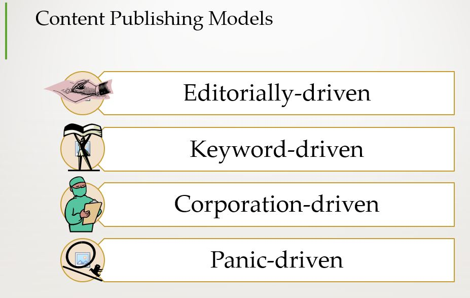 Content Publishing Models